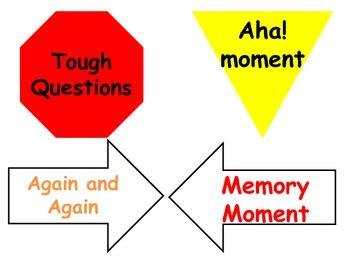 Strategies for Close Reading - WeAreTeachers